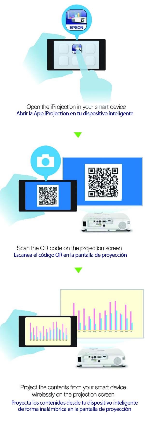 Conexión del proyector mediante un código QR y iProjection