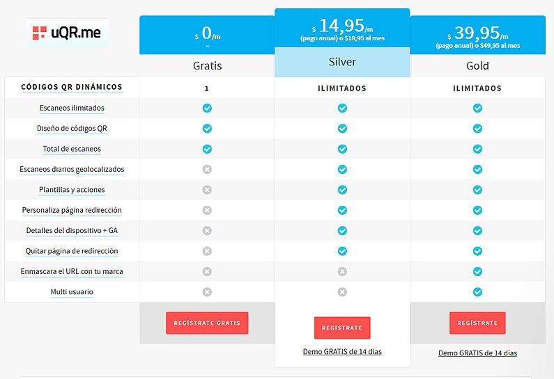 precios de códigos qr dinámicos en uQR.me